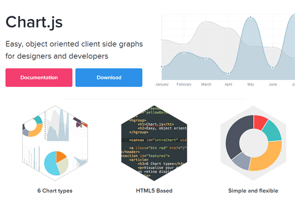 chart-motion_jQuery_Css