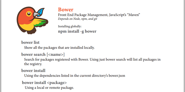 cheatfile_bower