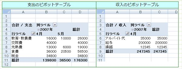pivot_table_excel